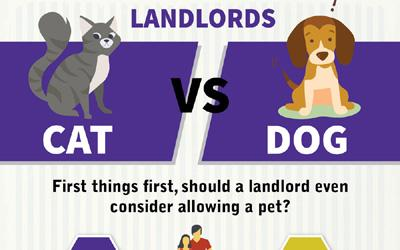 Cats vs. Dogs: Should I Allow Pets in My Rental Property? (Infographic)