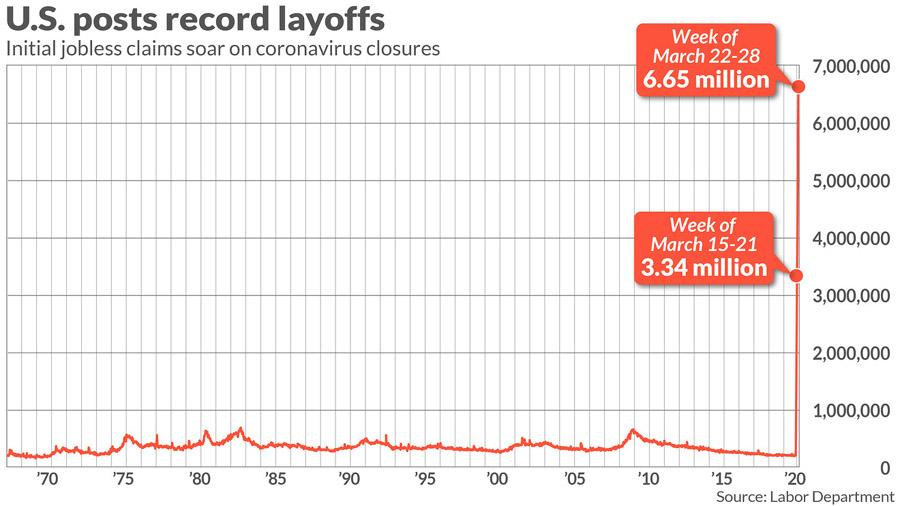 US record unemployment claims